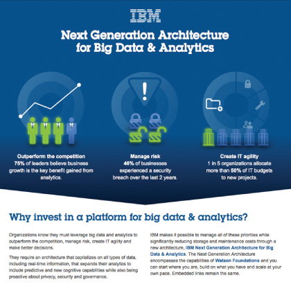 ibmnextgeneration_landing_work